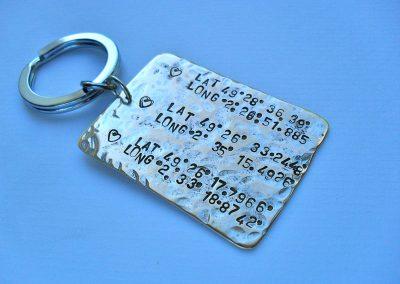 Latitude and Longitude Keyring